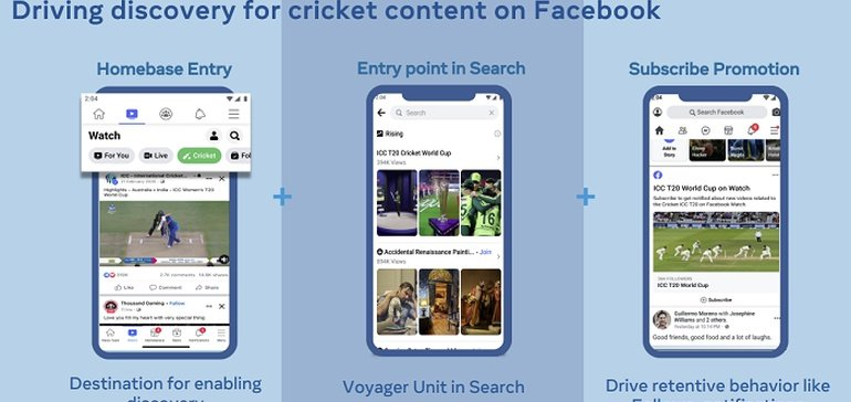 Facebook Shares New Insights into Fan Engagement Around the T20 Cricket World Cup